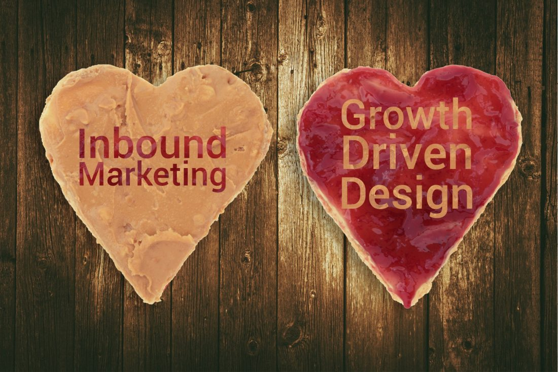 Inbound Marketing & Growth-Driven Design are a Match Made in Heaven