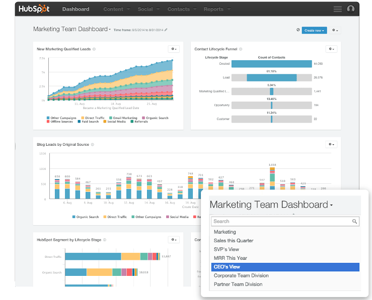 HubSpot's Reporting Add-On